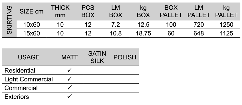 skirting specifications 2